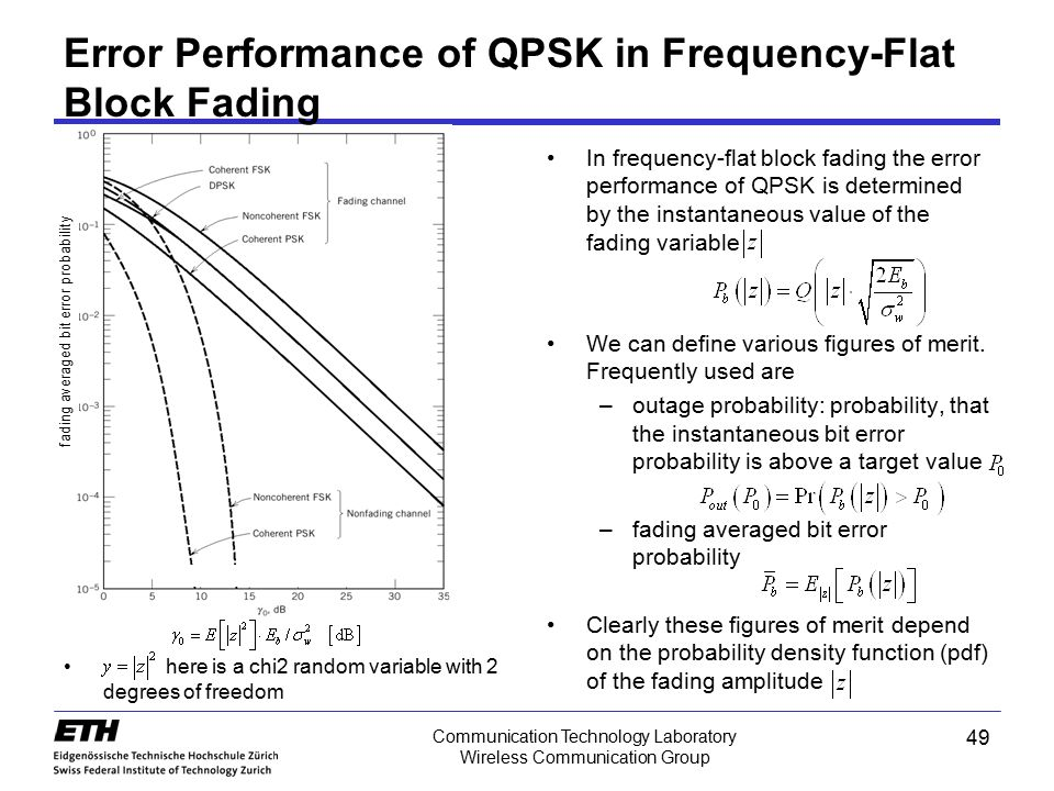 Error Performance of QPSK in Frequency-Flat Block Fading