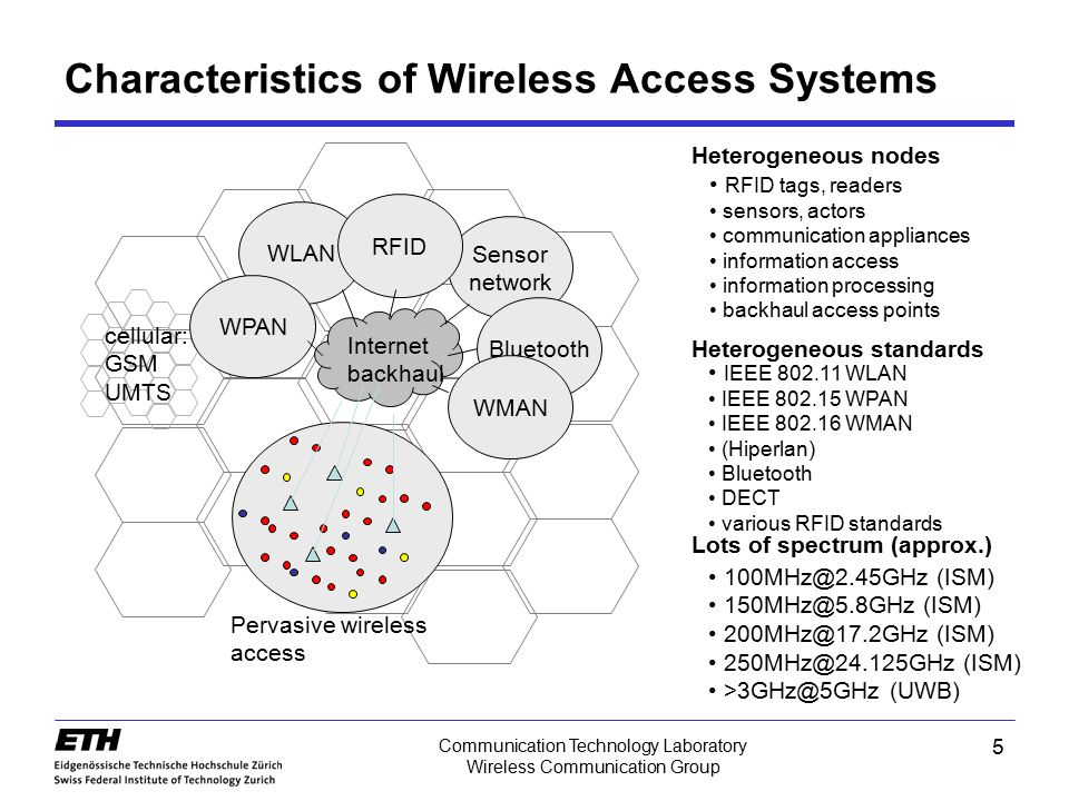 Characteristics of Wireless Access Systems