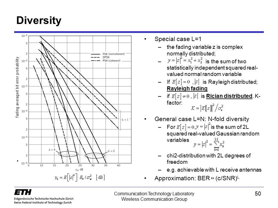 Diversity Special case L=1 General case L=N: N-fold diversity