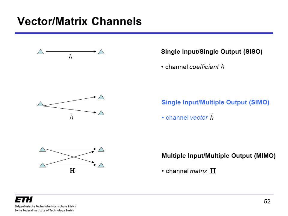 Vector/Matrix Channels