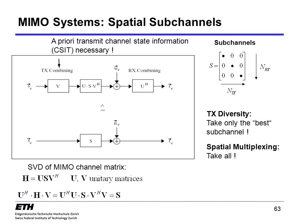 MIMO Systems: Spatial Subchannels