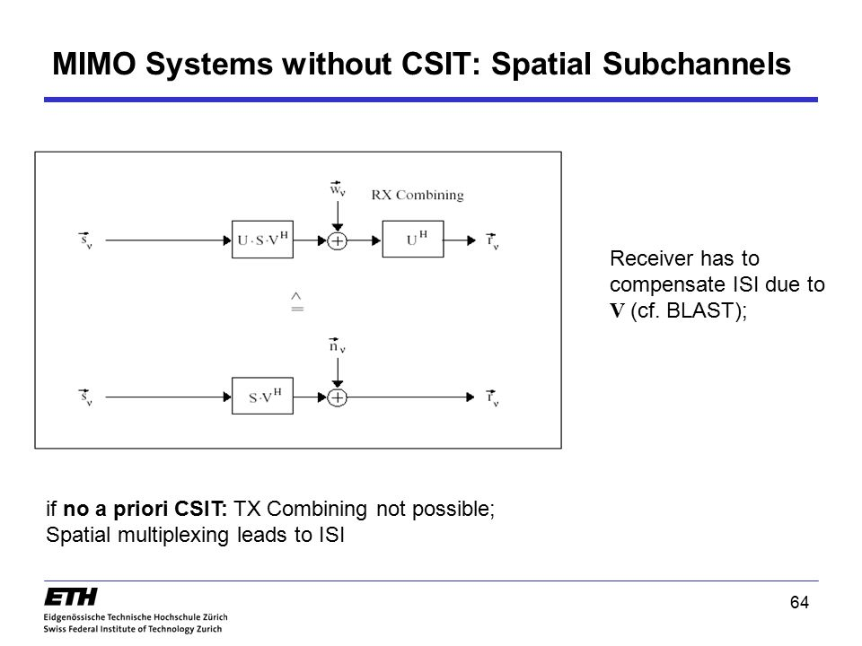 MIMO Systems without CSIT: Spatial Subchannels