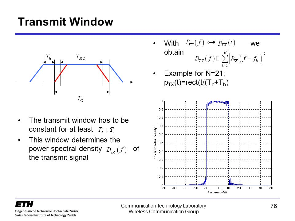 Transmit Window With we obtain Example for N=21; pTX(t)=rect(t/(Tc+Th)