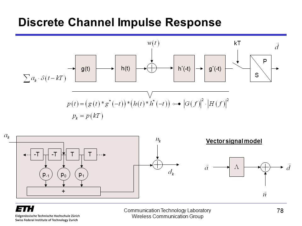 Discrete Channel Impulse Response