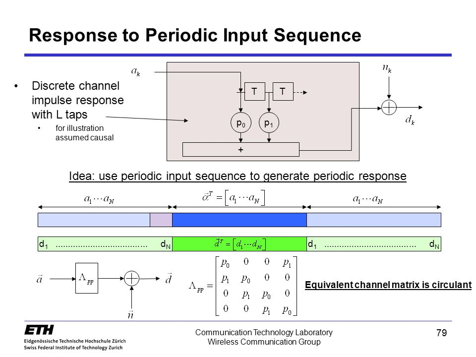 Response to Periodic Input Sequence