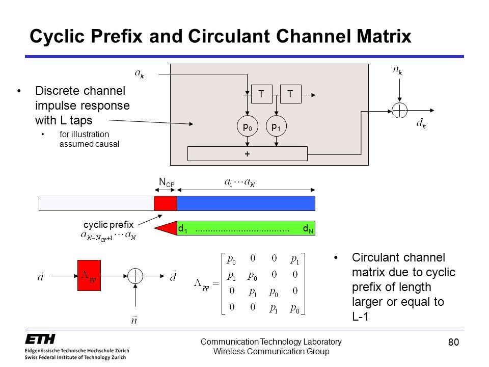 Cyclic Prefix and Circulant Channel Matrix