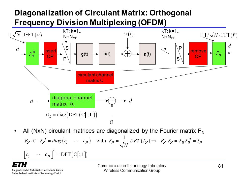 Diagonalization of Circulant Matrix: Orthogonal Frequency Division Multiplexing (OFDM)
