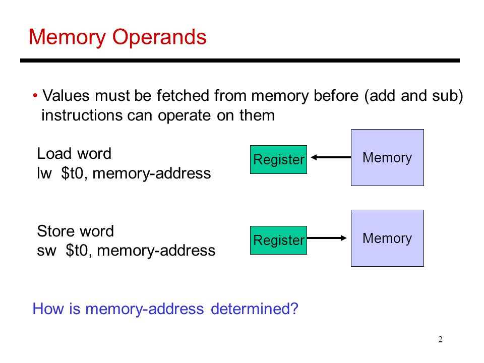 Memory Operands Values must be fetched from memory before (add and sub) instructions can operate on them.
