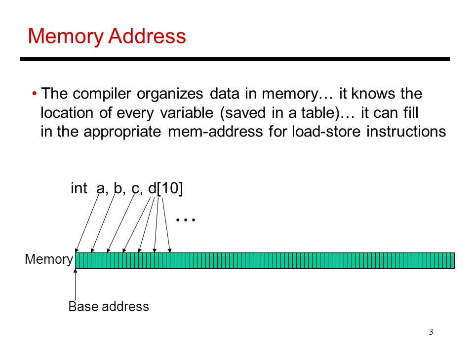 … Memory Address The compiler organizes data in memory… it knows the