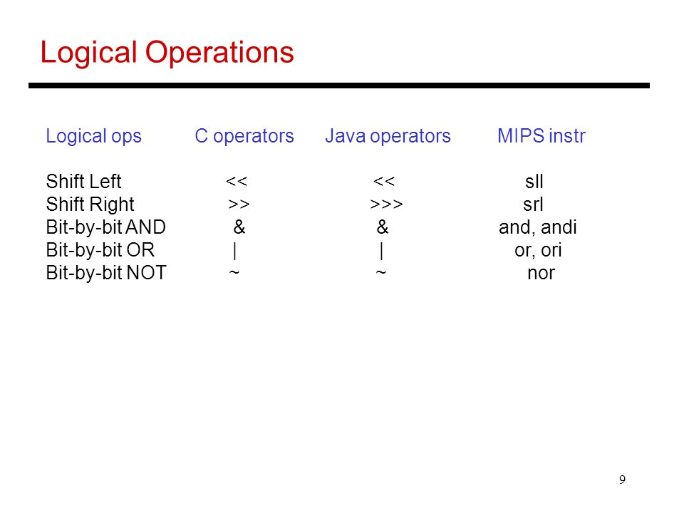 Logical Operations Logical ops C operators Java operators MIPS instr