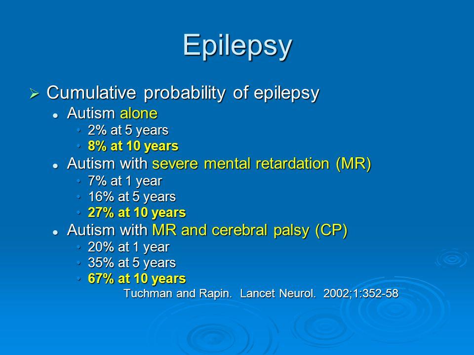 Epilepsy Cumulative probability of epilepsy Autism alone