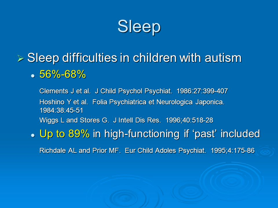 Sleep Sleep difficulties in children with autism 56%-68%
