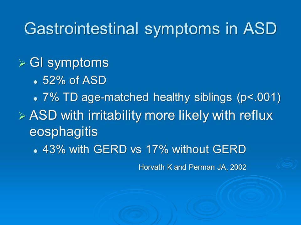 Gastrointestinal symptoms in ASD