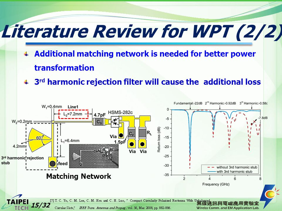 Literature Review for WPT (2/2)