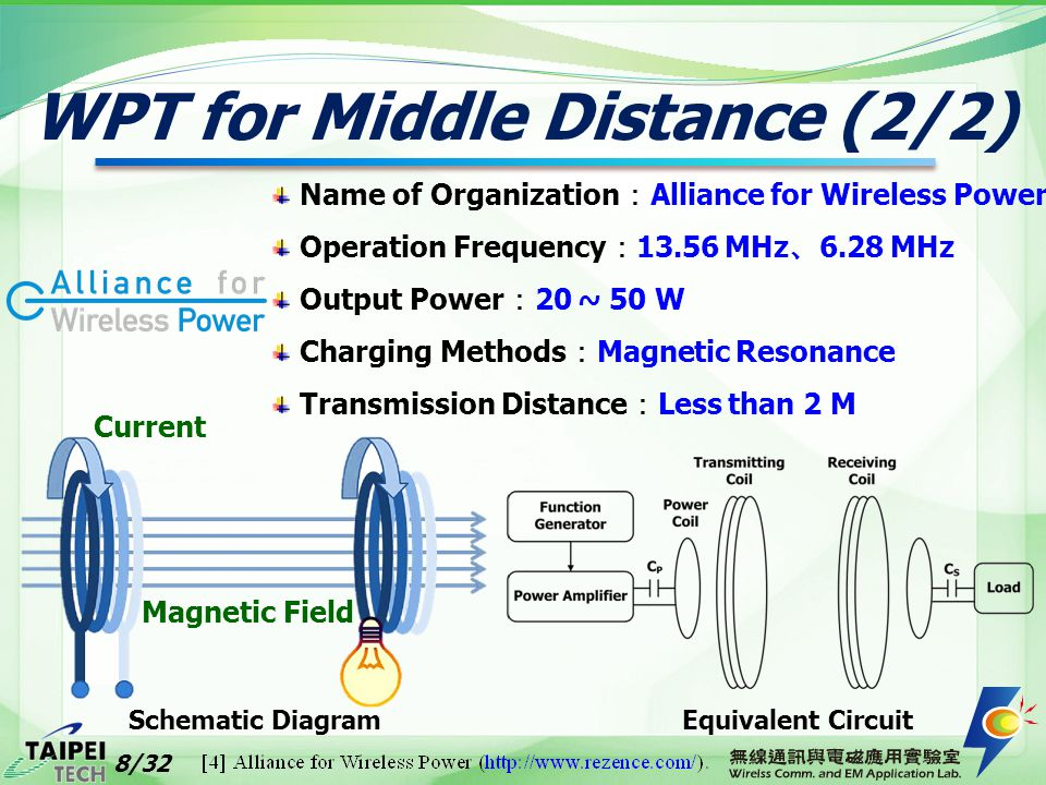WPT for Middle Distance (2/2)