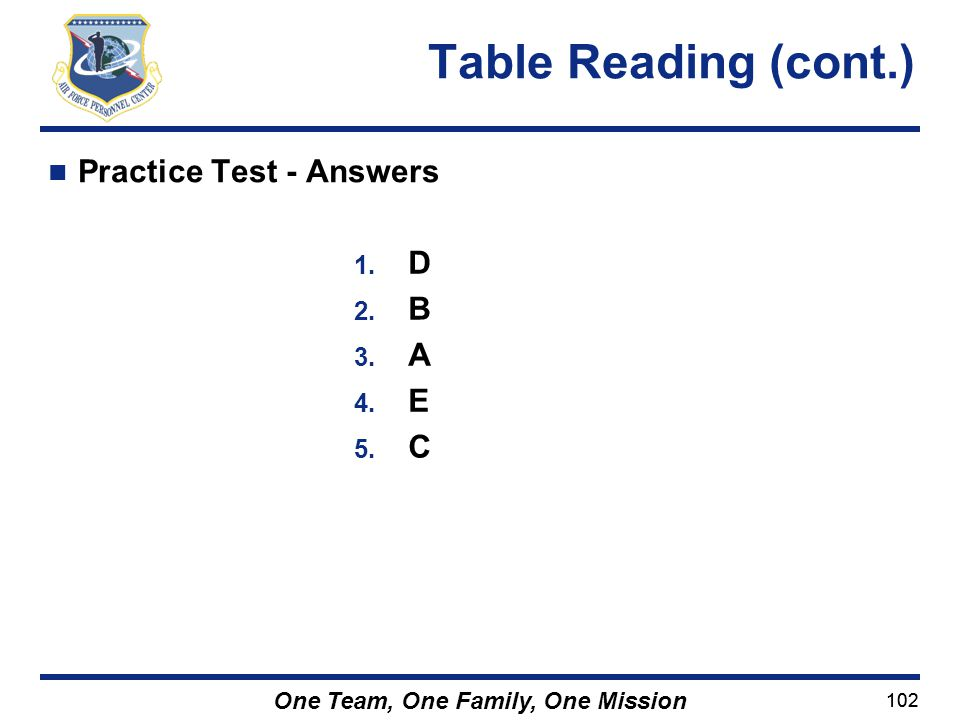 Table Reading (cont.) Practice Test - Answers D B A E C