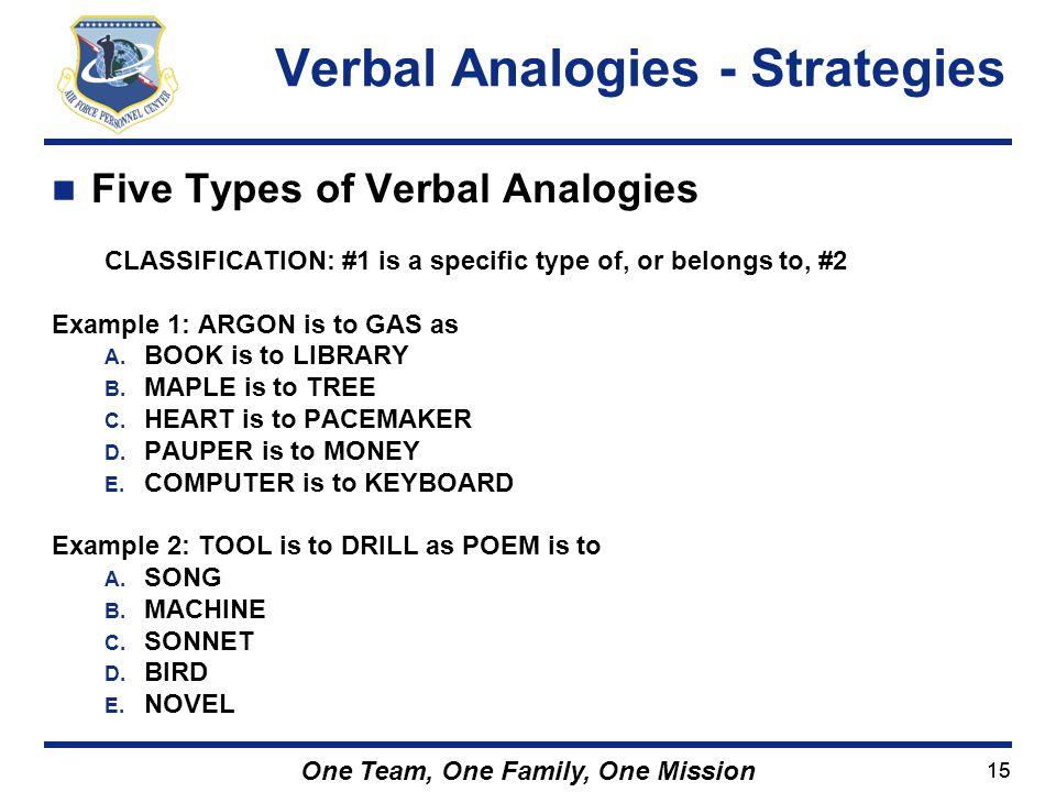 Verbal Analogies - Strategies