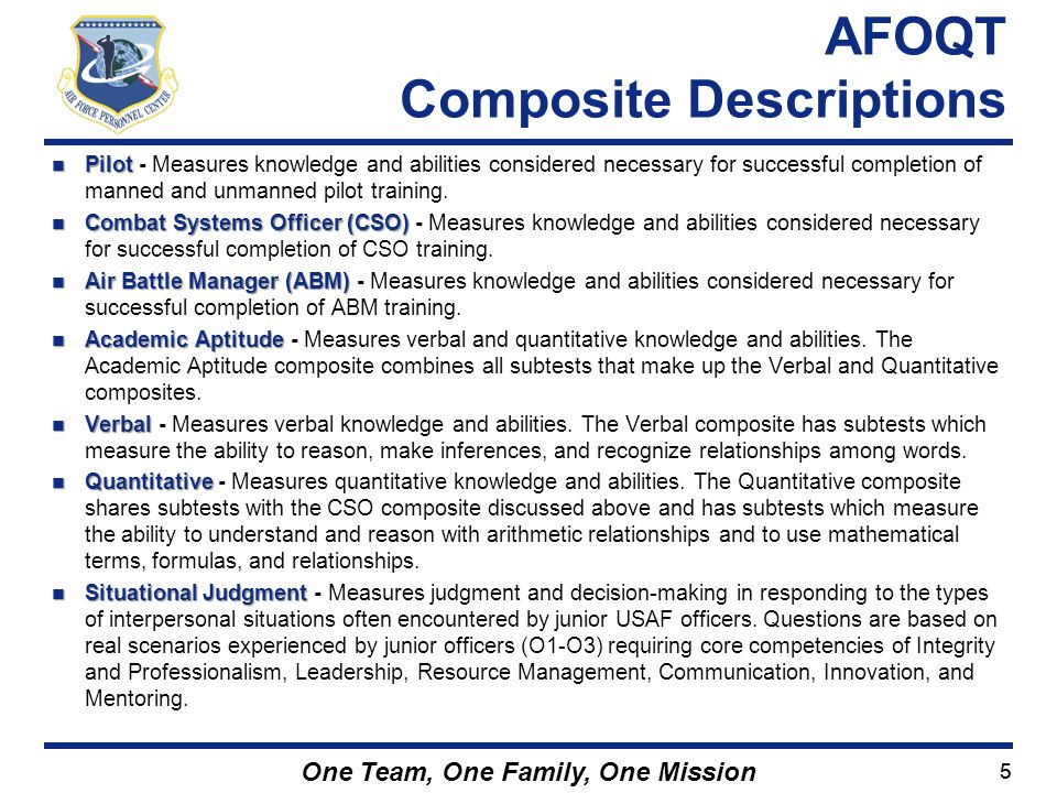 Composite Descriptions
