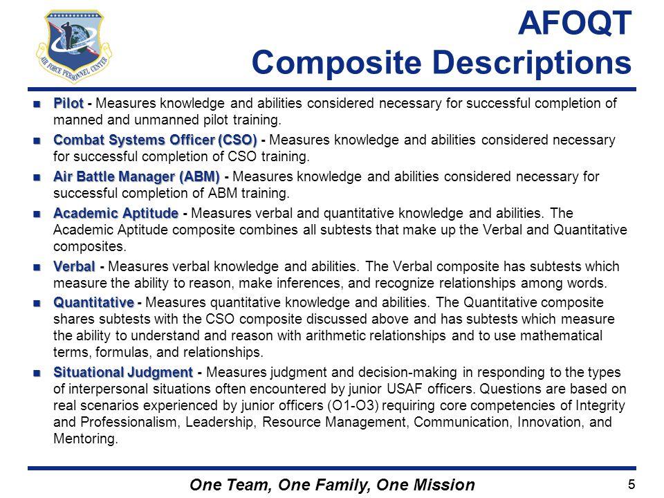 Composite Descriptions