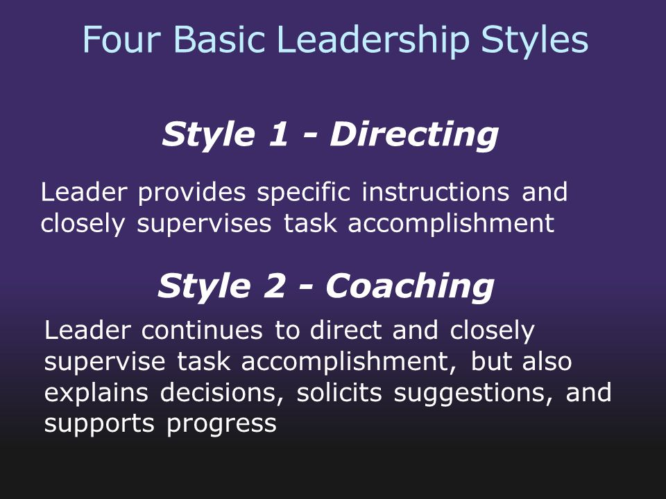 Four Basic Leadership Styles
