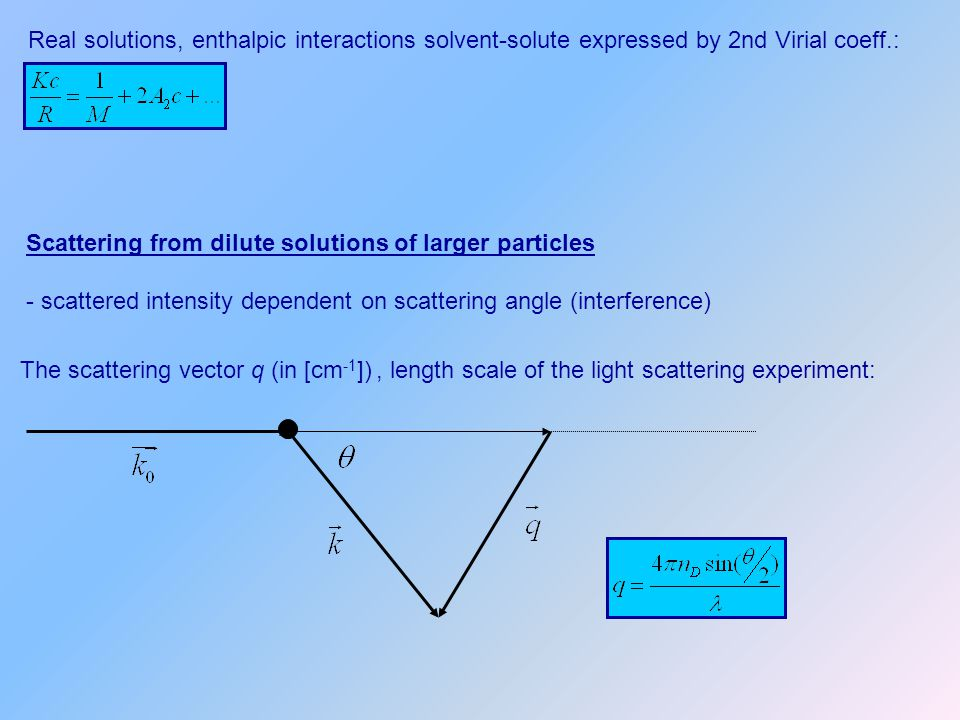 Real solutions, enthalpic interactions solvent-solute expressed by 2nd Virial coeff.: