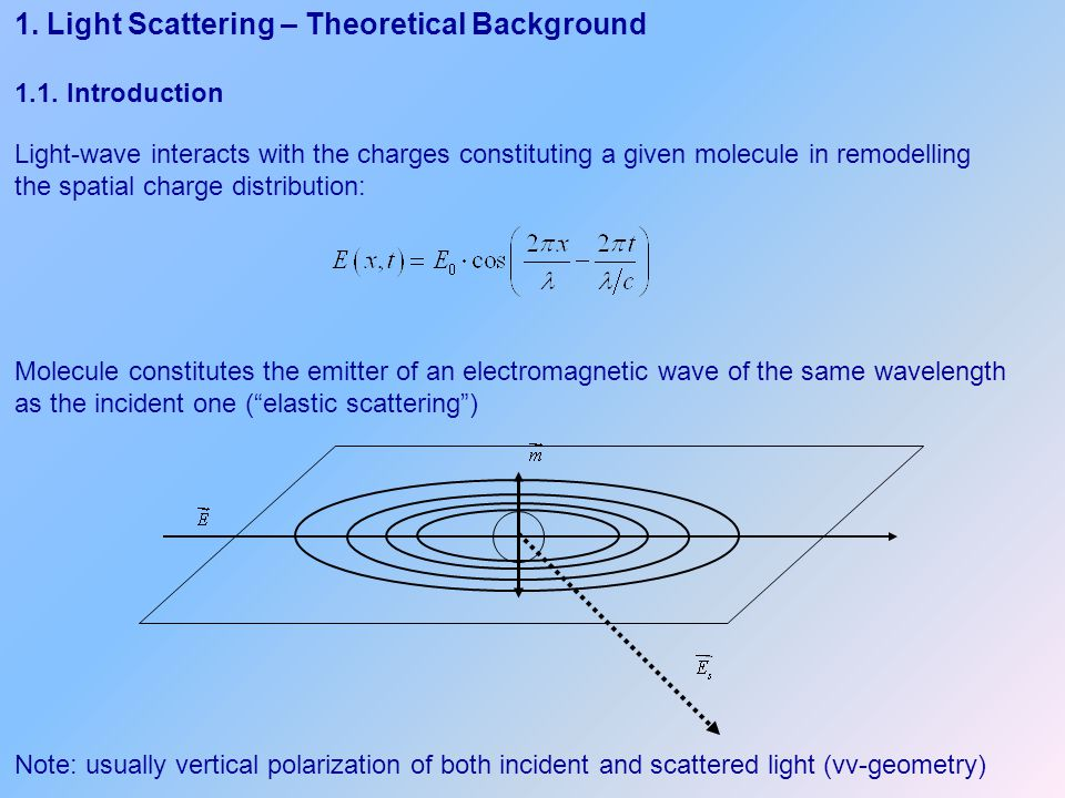 1. Light Scattering – Theoretical Background