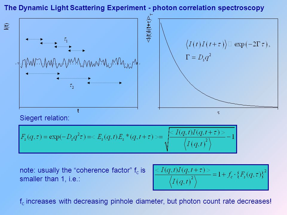 The Dynamic Light Scattering Experiment - photon correlation spectroscopy