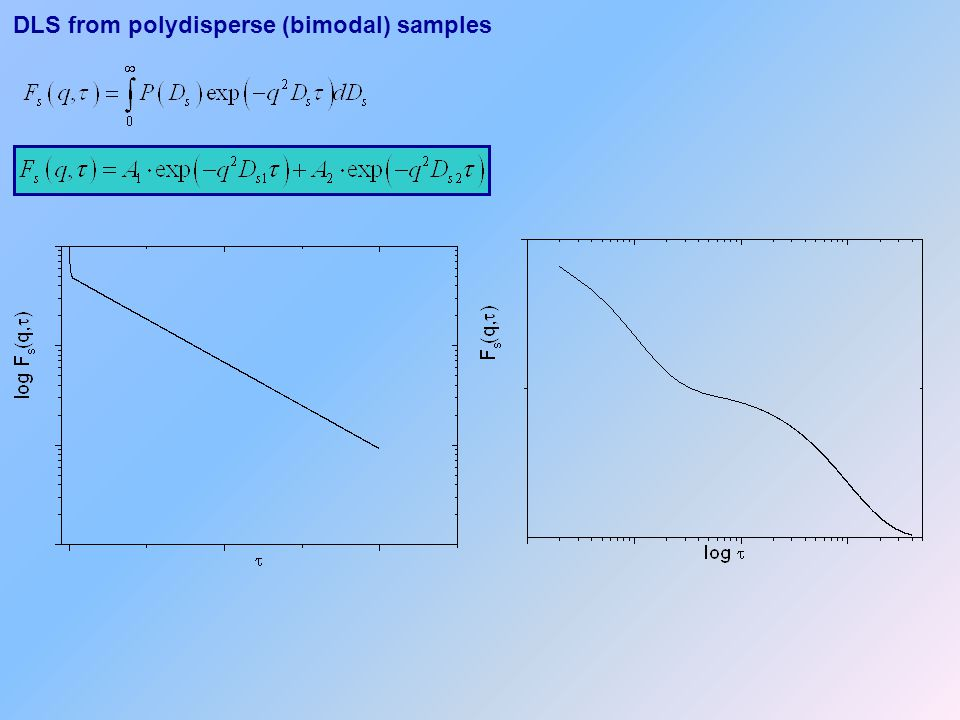 DLS from polydisperse (bimodal) samples