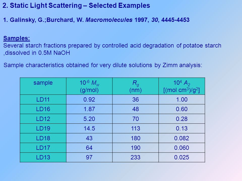 2. Static Light Scattering – Selected Examples