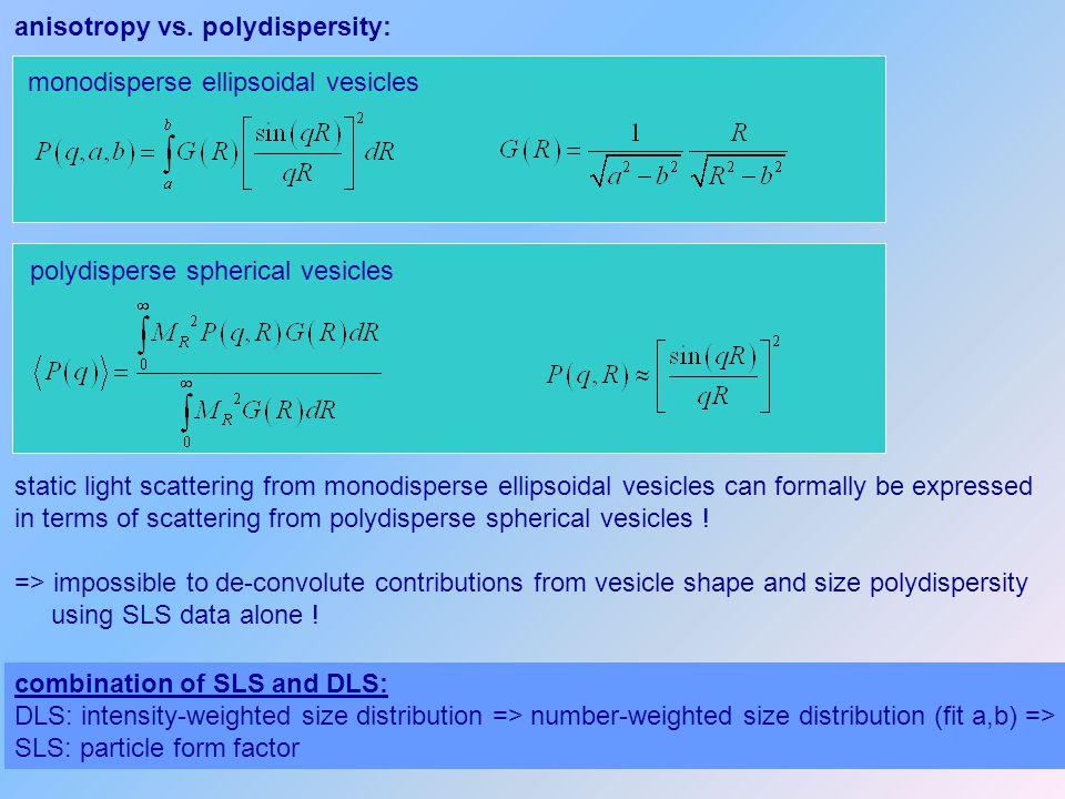 anisotropy vs. polydispersity: