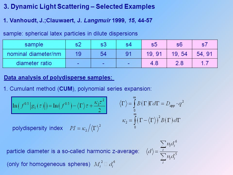 3. Dynamic Light Scattering – Selected Examples
