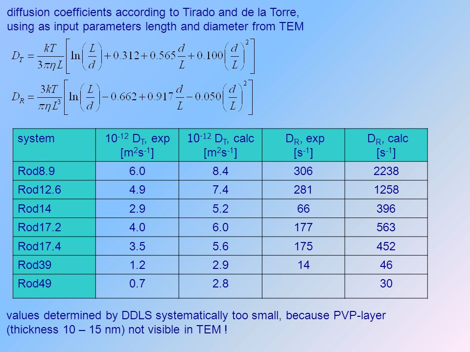 diffusion coefficients according to Tirado and de la Torre,
