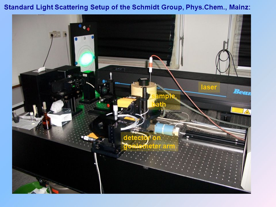 Standard Light Scattering Setup of the Schmidt Group, Phys. Chem