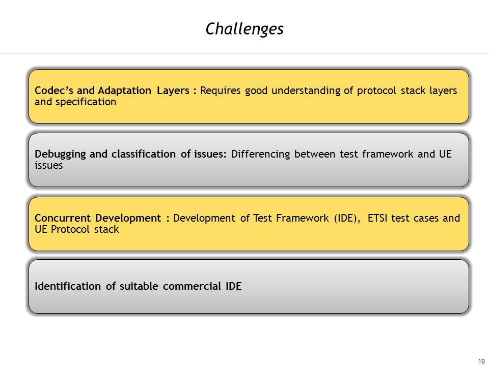 Challenges Codec's and Adaptation Layers : Requires good understanding of protocol stack layers and specification.