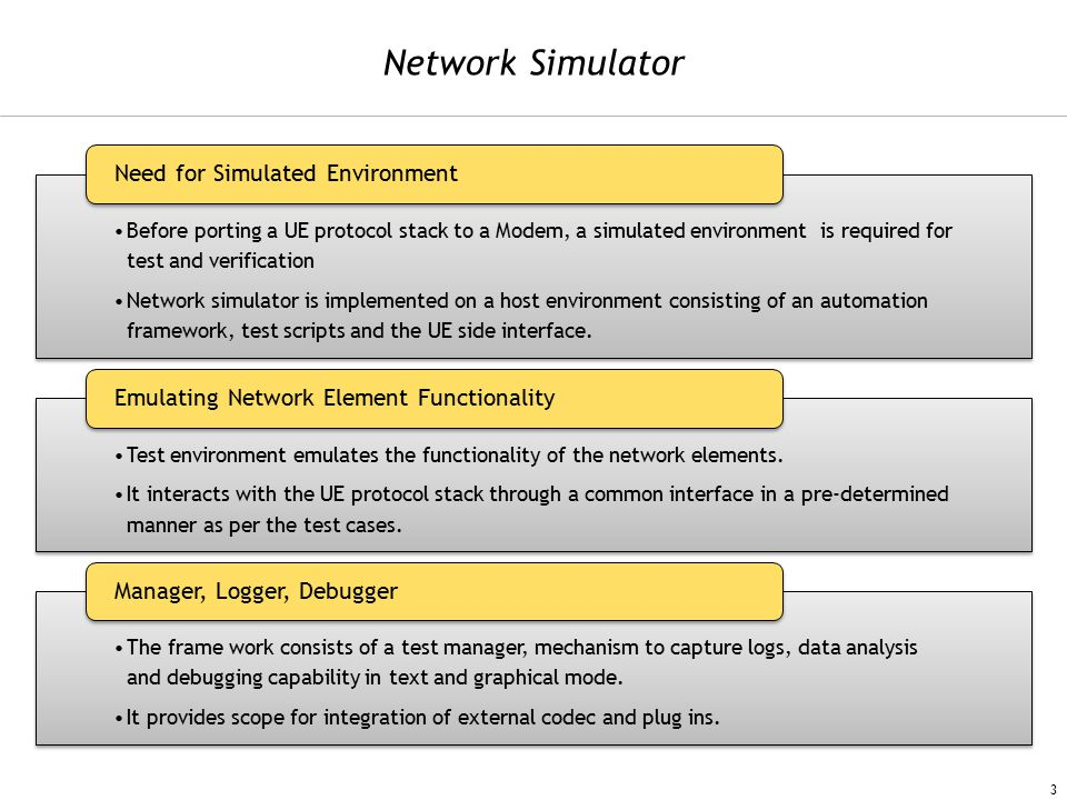 Network Simulator Need for Simulated Environment