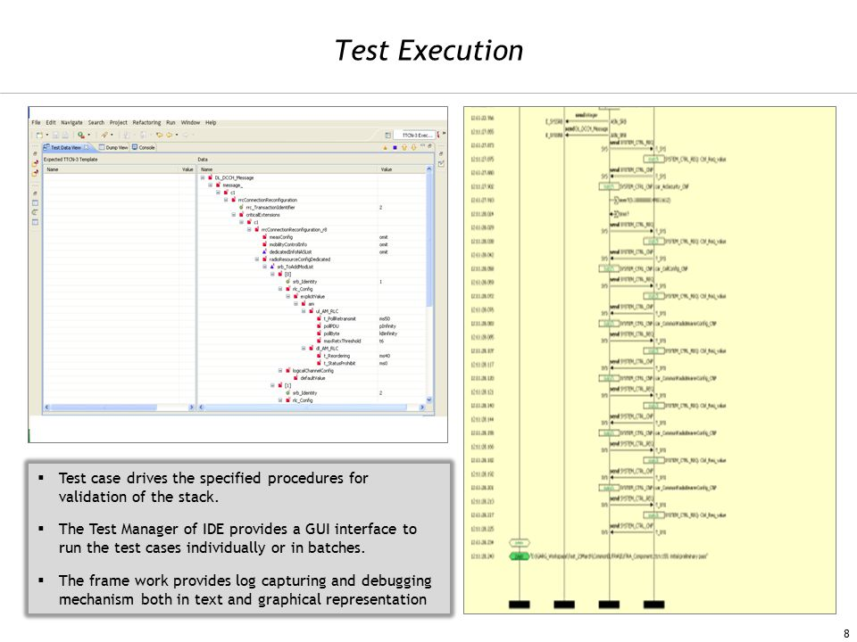 Test Execution Test case drives the specified procedures for validation of the stack.