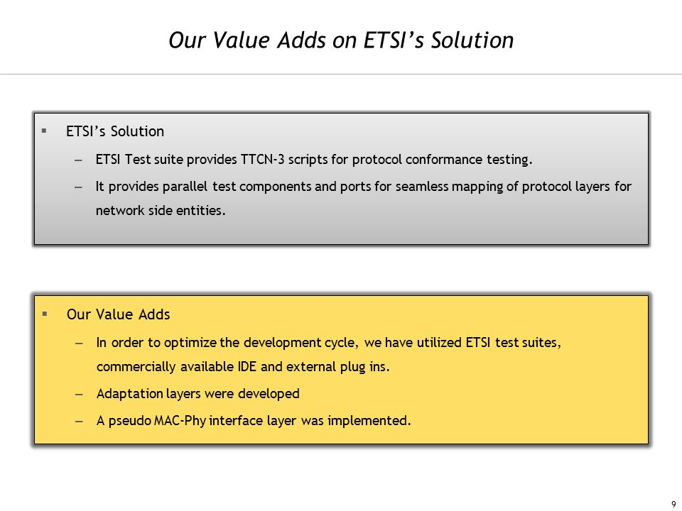 Our Value Adds on ETSI's Solution