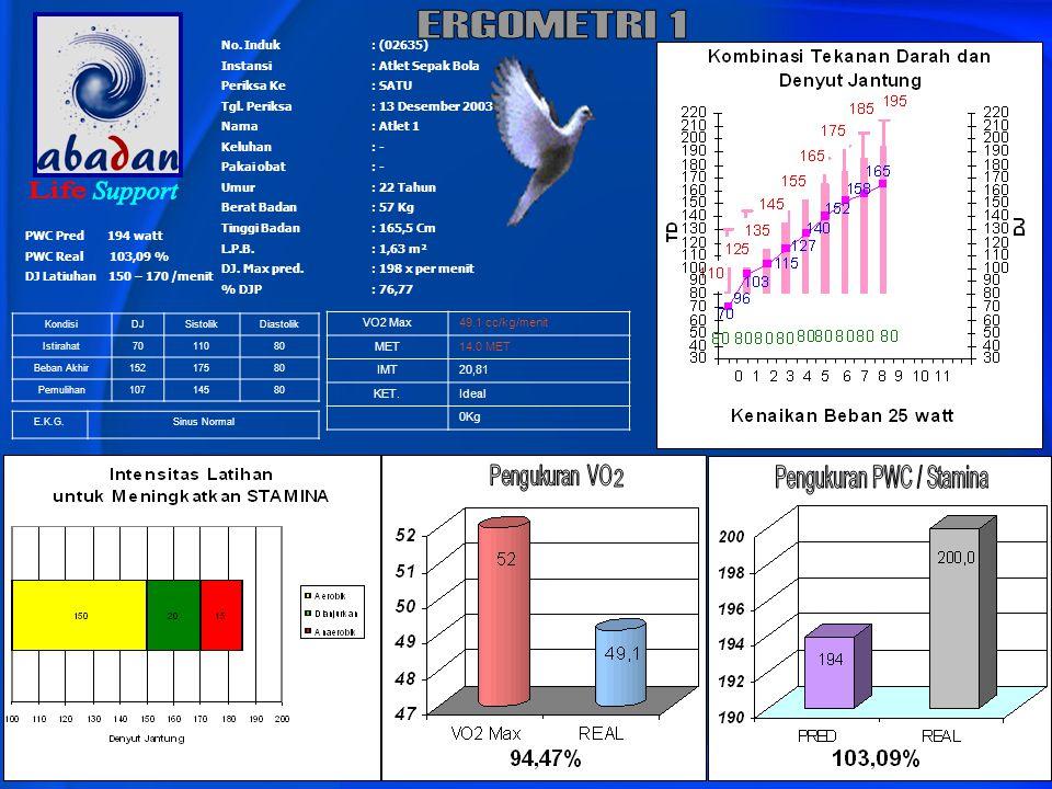 ERGOMETRI 1 Life Support 0 1 2 3 4 5 6 7 8 9 10 Pengukuran VO 2