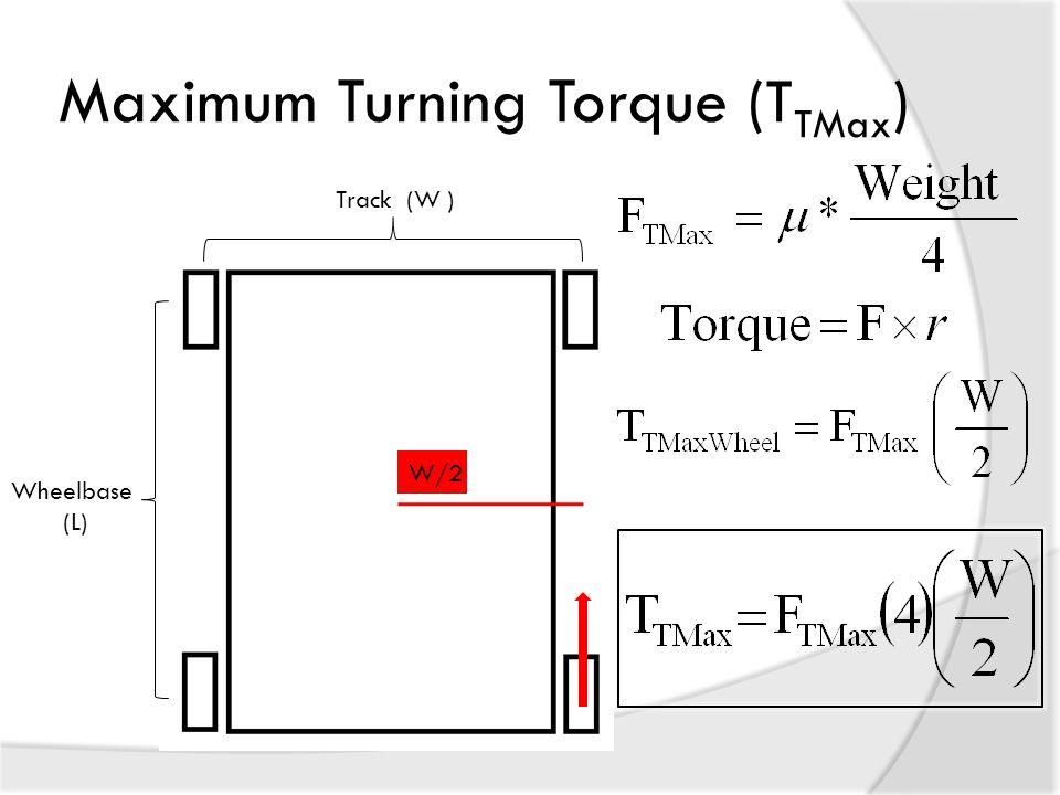 Maximum Turning Torque (TTMax)