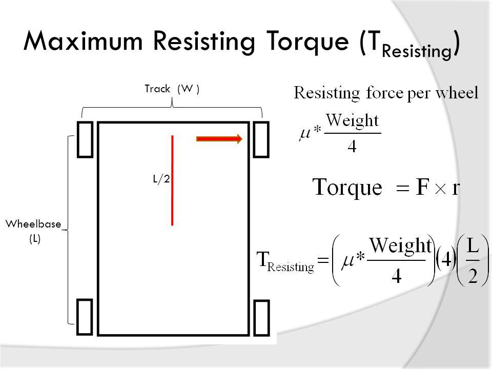 Maximum Resisting Torque (TResisting)