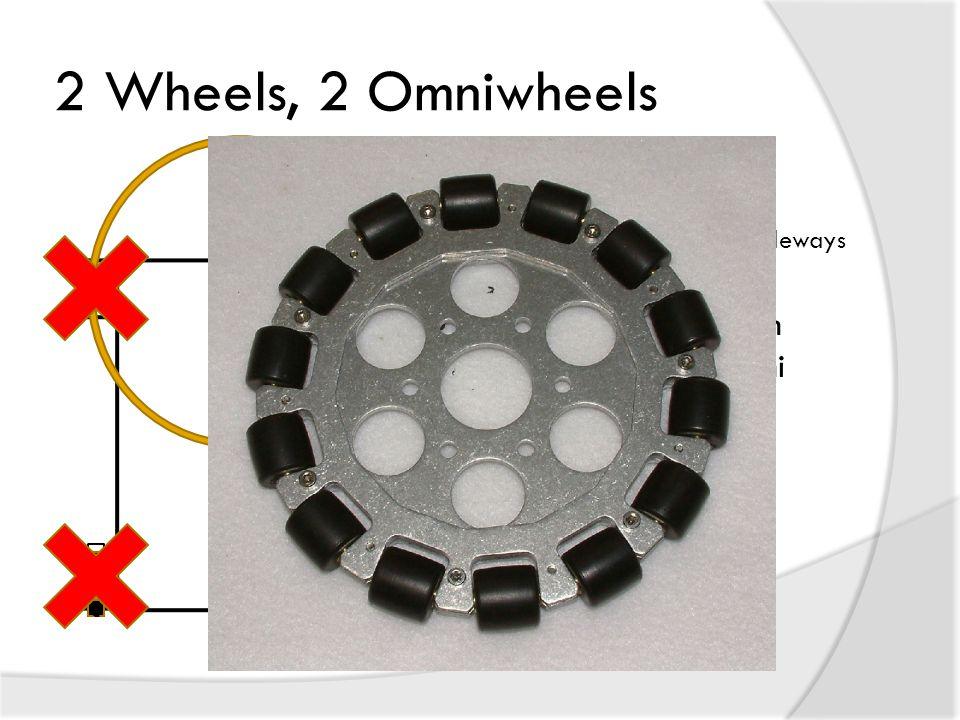 2 Wheels, 2 Omniwheels Omniwheels