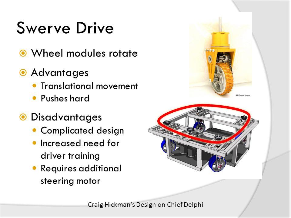 Swerve Drive Wheel modules rotate Advantages Disadvantages
