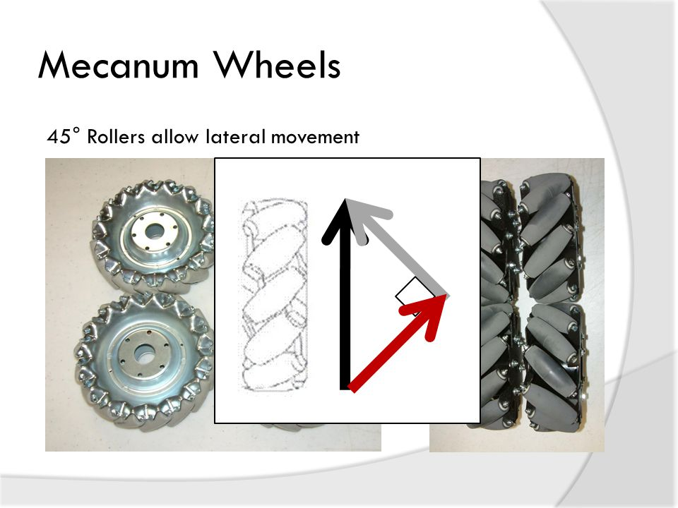 Mecanum Wheels 45° Rollers allow lateral movement