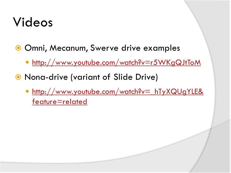 Videos Omni, Mecanum, Swerve drive examples