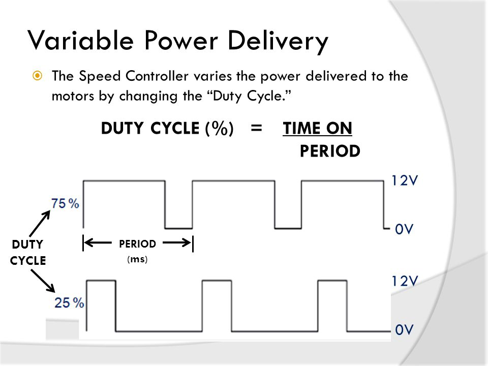 Variable Power Delivery