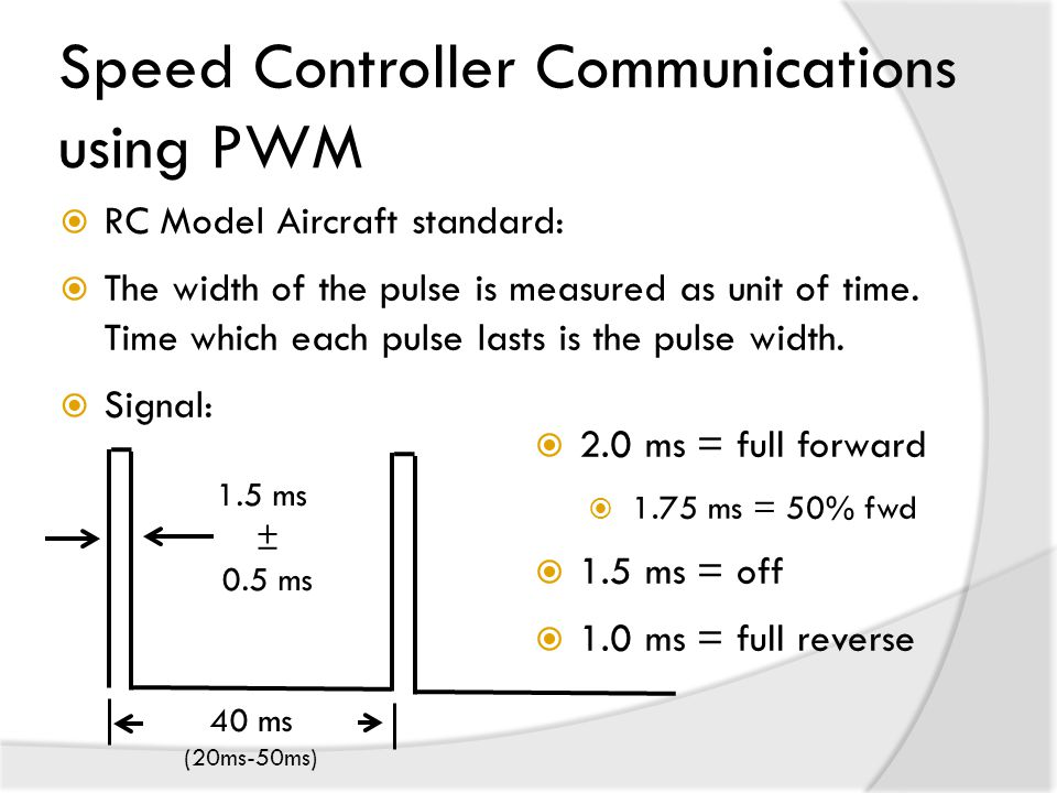 Speed Controller Communications using PWM