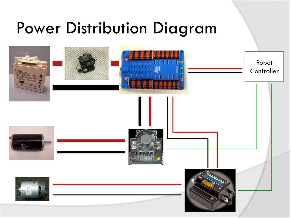 Power Distribution Diagram