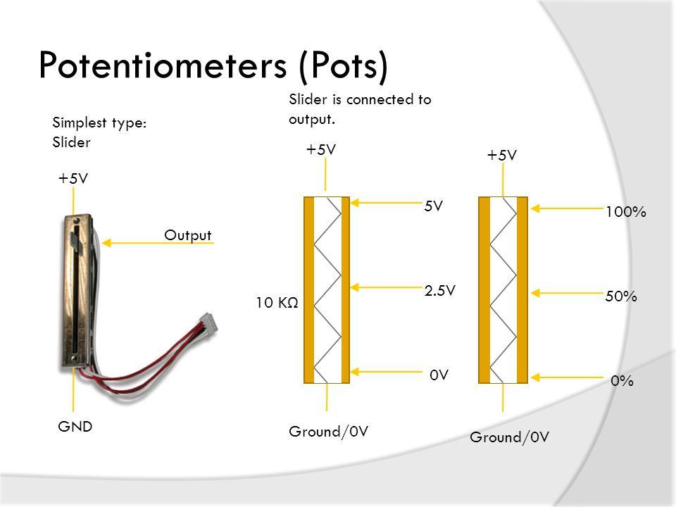 Potentiometers (Pots)