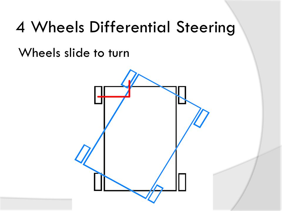 4 Wheels Differential Steering