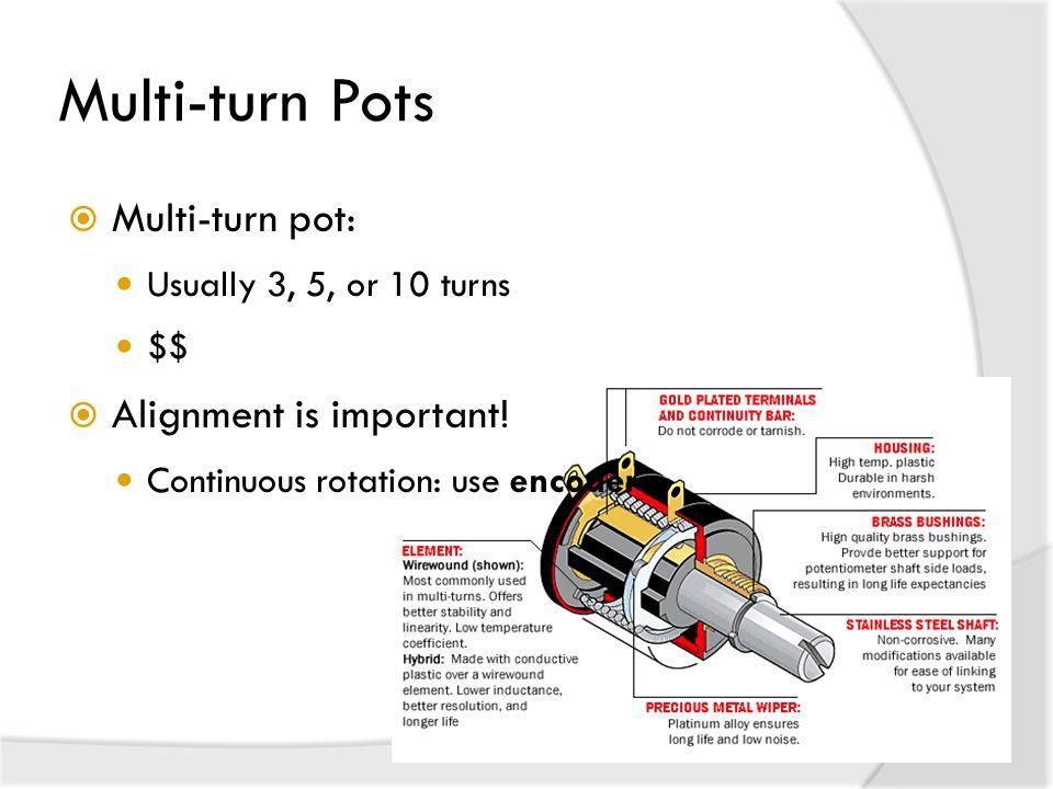 Multi-turn Pots Multi-turn pot: Alignment is important!